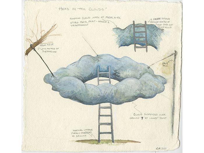 head-in-the-clouds-1